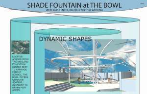 Shade Fountain
